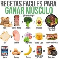 Recetas útiles y menú de 5 días para ganar Masa muscular
