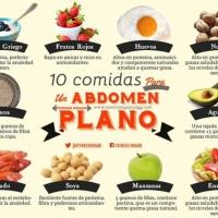 10 Infografías útiles para perder grasa y mantener tu peso.